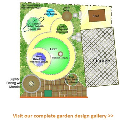 Garden design examples design decoration for Landscape design examples